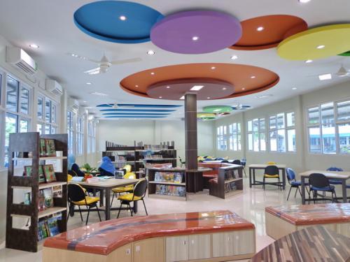 Perpustakaan SD Islam As-Shofa